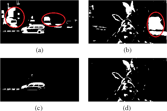 Fig. 4. Examples of eliminating interference of colorful background static objects using SMDE approach.