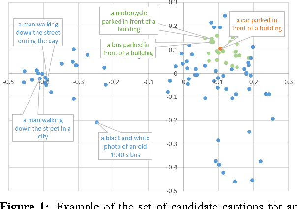 Figure 2 for Language Models for Image Captioning: The Quirks and What Works