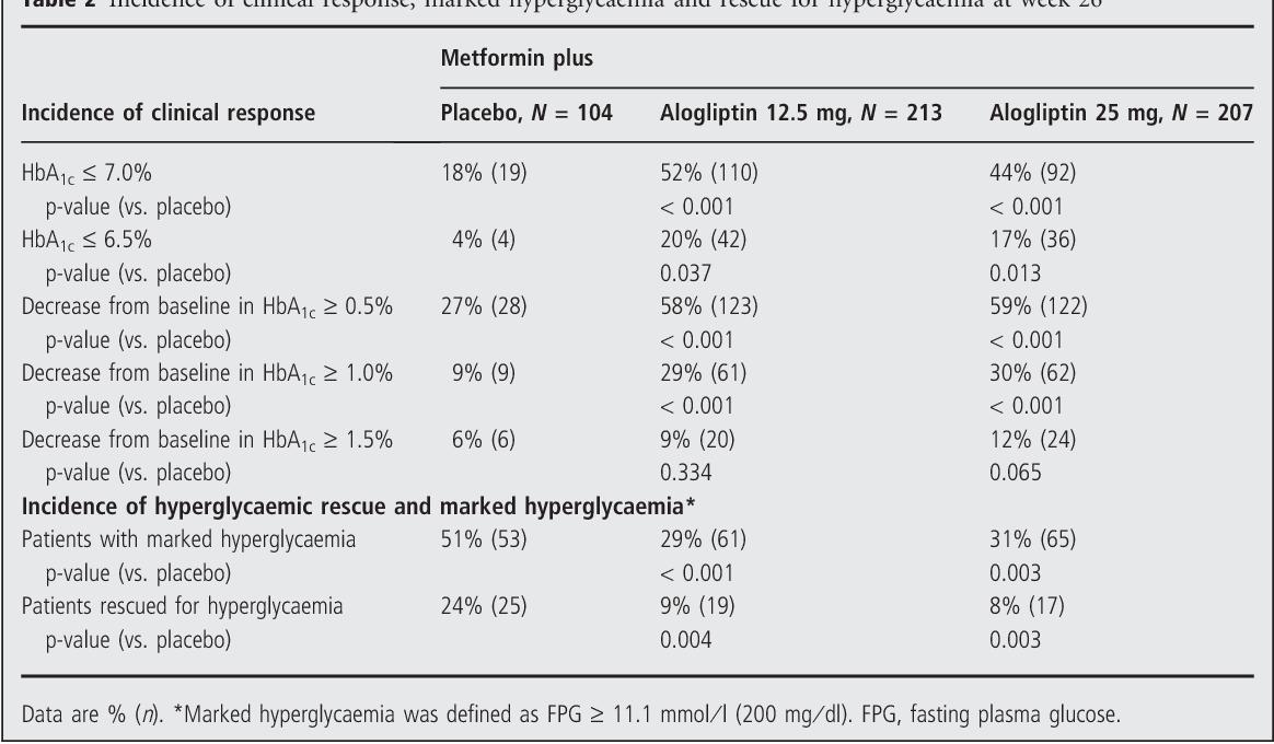 Online cheap metformin