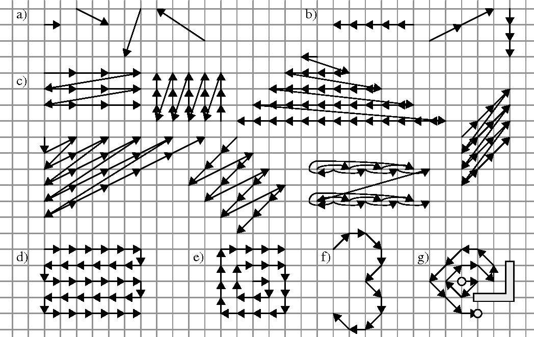 Figure 5 from NOVEL SEQUENCER HARDWARE FOR HIGH-SPEED SIGNAL