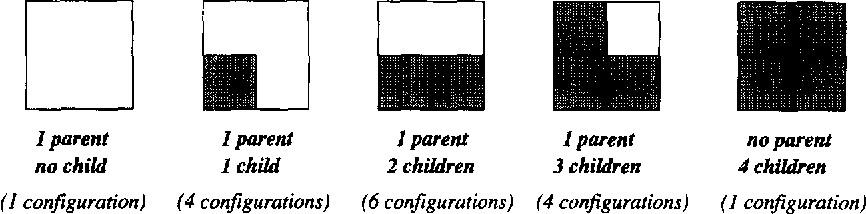 Fig. 2. Possible configurations for representing a block. Dark areas denote blocks coded with the child model, whereas white ones represent blocks coded with the parent model.