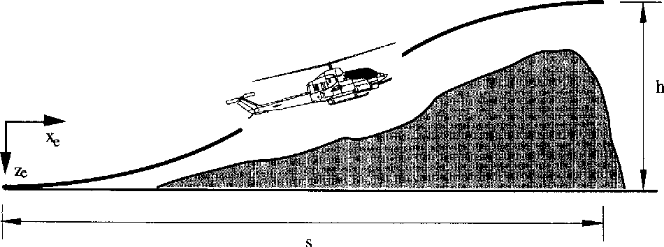 The principles and practical application of helicopter inverse