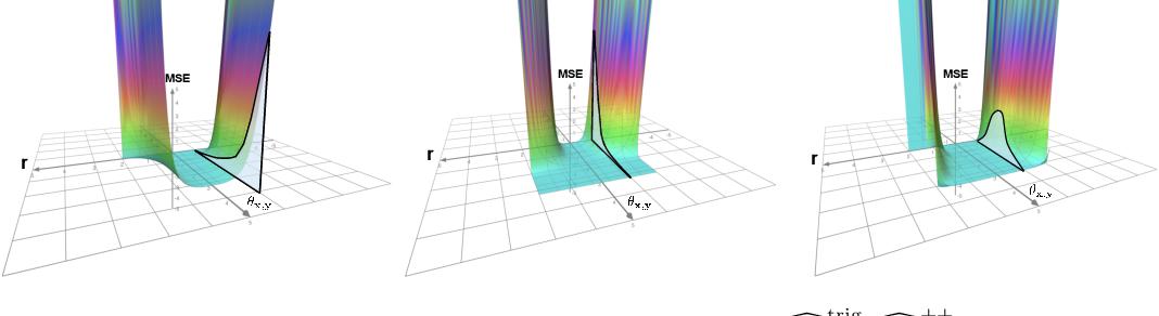 Figure 1 for Hybrid Random Features