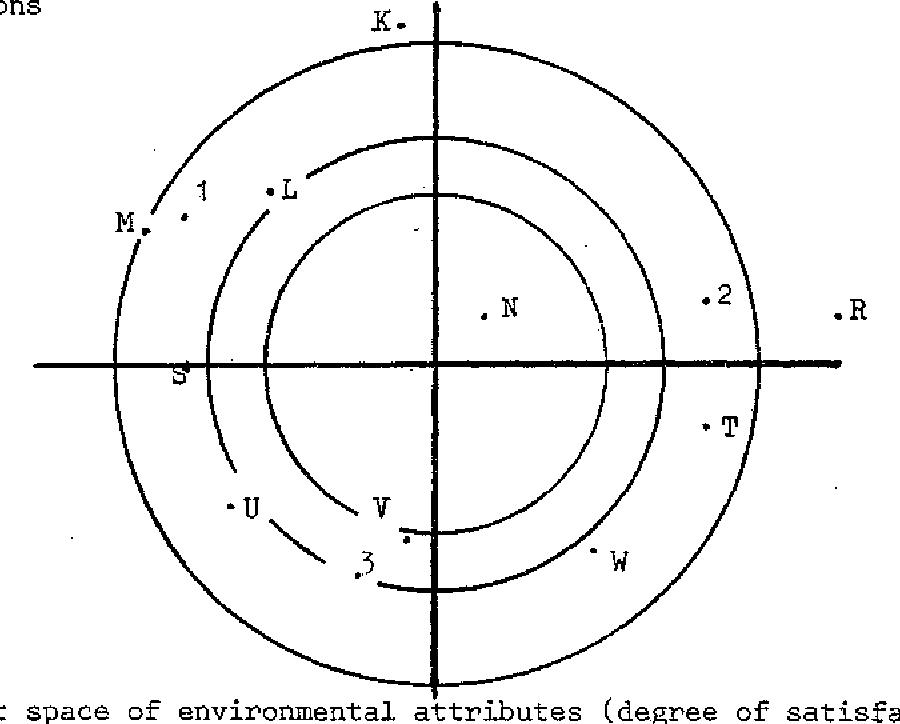 A Multi Attribute Analysis Of Spatial Choice Behaviour