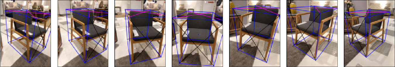 Figure 2 for Objectron: A Large Scale Dataset of Object-Centric Videos in the Wild with Pose Annotations