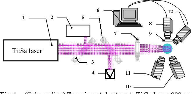 Angular Diagram Of Broadband Emission Of Millimeter Sized Water