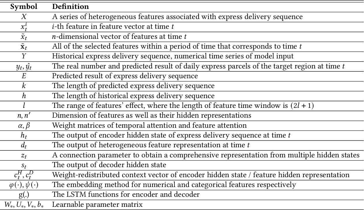 Figure 2 for DeepExpress: Heterogeneous and Coupled Sequence Modeling for Express Delivery Prediction