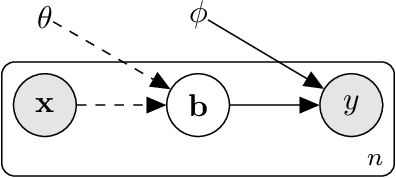 Figure 1 for Embarrassingly Simple Binary Representation Learning