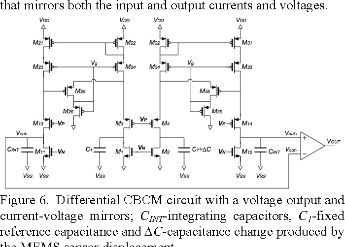 Figure 4 from Charge-based femto-farad capacitance measurement