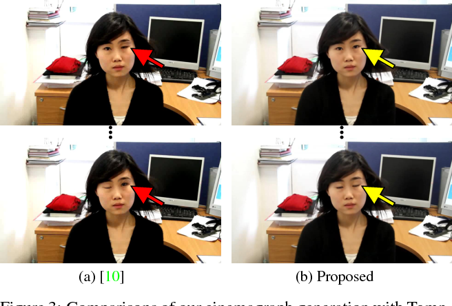 Figure 3 for Personalized Cinemagraphs using Semantic Understanding and Collaborative Learning