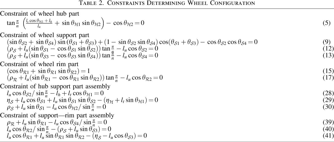 Origami wheel transformer a variable diameter wheel drive robot table 2 jeuxipadfo Images