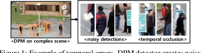 Figure 1 for Online Multi-Object Tracking with Historical Appearance Matching and Scene Adaptive Detection Filtering