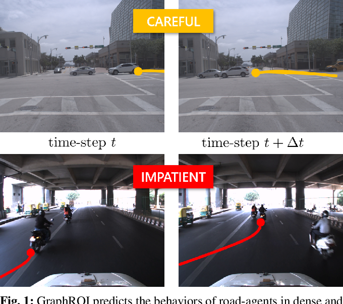 Figure 1 for GraphRQI: Classifying Driver Behaviors Using Graph Spectrums