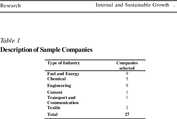 PDF] SUSTAINABLE GROWTH OF NONFINANCIAL FIRMS