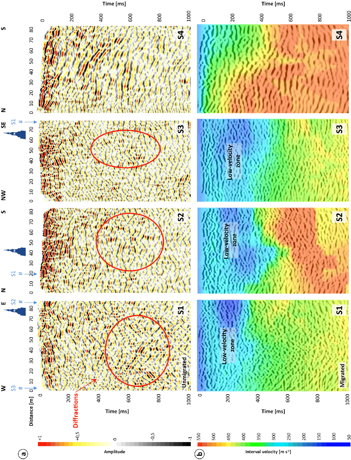 PDF] High-resolution shear-wave seismic reflection as a tool to