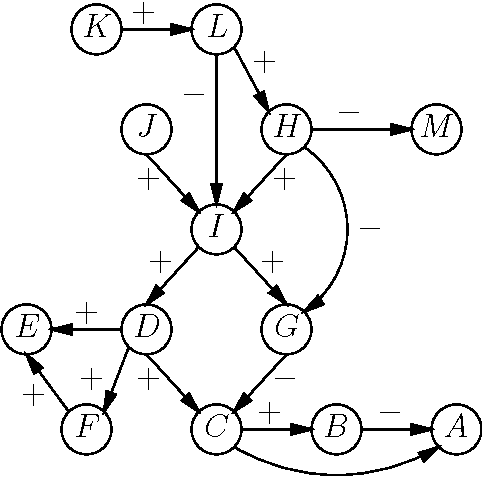 Profillic Where Machine Learning Ai Research Takes Off