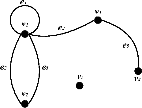 Figure 1 for A Visibility Graph Averaging Aggregation Operator