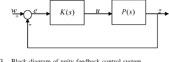Figure 3 from fixed structure hinfty controller synthesis block diagram of unity feedback control system ccuart Image collections