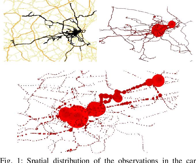 Figure 1 for Bayesian Nonparametric Modeling of Driver Behavior using HDP Split-Merge Sampling Algorithm