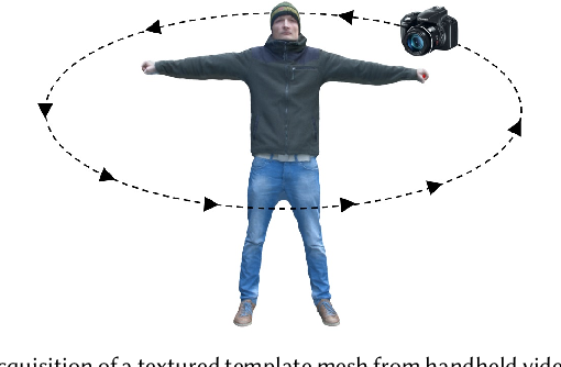 Figure 3 for MonoPerfCap: Human Performance Capture from Monocular Video