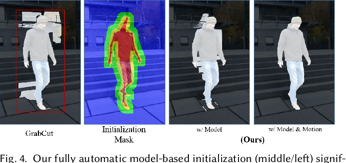 Figure 4 for MonoPerfCap: Human Performance Capture from Monocular Video