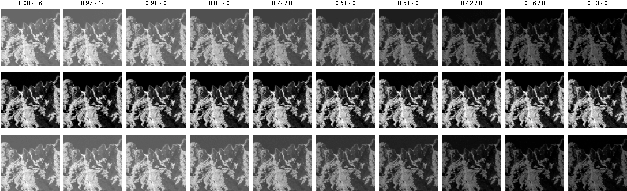 Figure 4 for Online Unmixing of Multitemporal Hyperspectral Images accounting for Spectral Variability