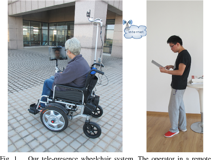 Figure 1 for A Low-Cost Tele-Presence Wheelchair System