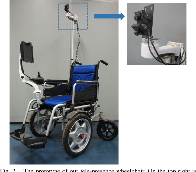 Figure 2 for A Low-Cost Tele-Presence Wheelchair System