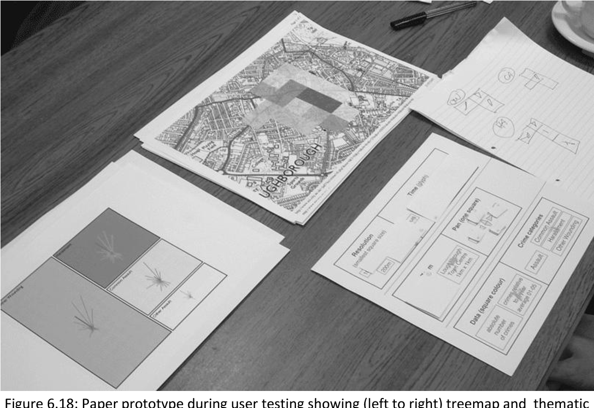Figure 6.18: Paper prototype during user testing showing (left to right) treemap and thematic map (both with temporal glyphs) and input sheet for the user interface