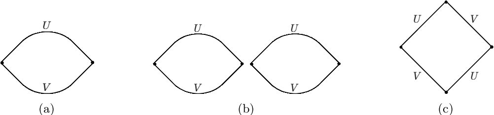 Figure 3 for Asymptotics of Wide Networks from Feynman Diagrams