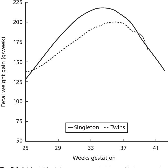 PDF] Management of high-risk pregnancy : an evidence-based