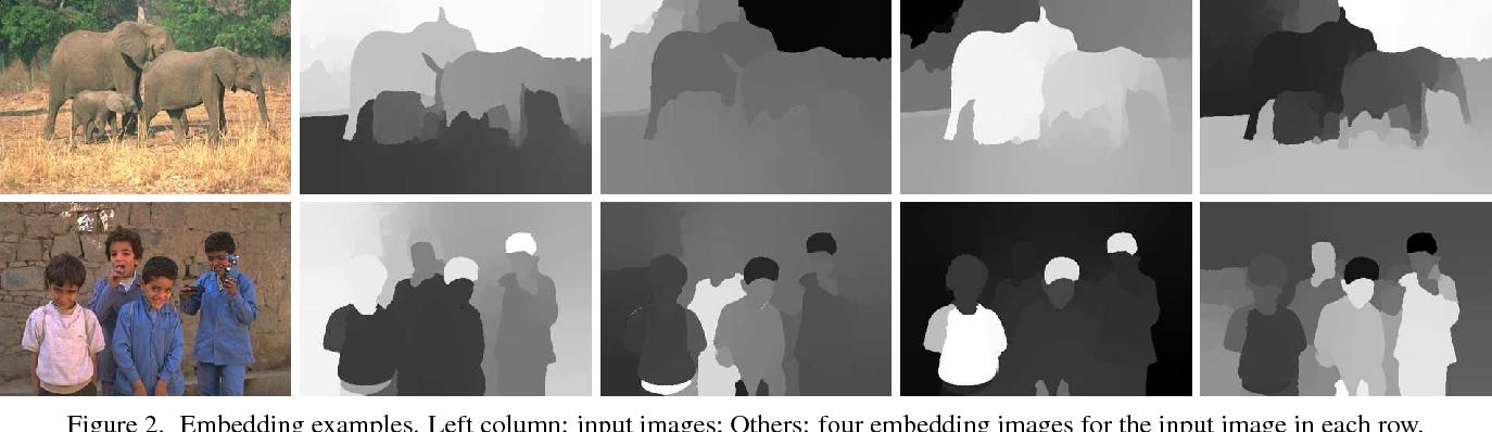 Figure 2 for Piecewise Flat Embedding for Image Segmentation