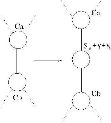 Figure 2 for Efficient Stepwise Selection in Decomposable Models
