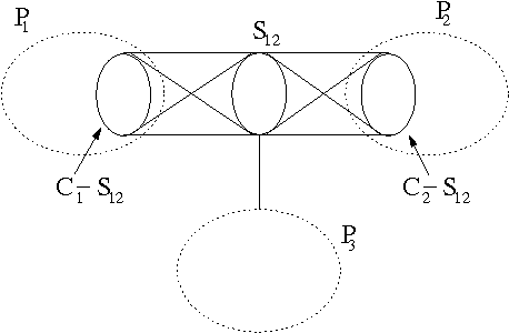 Figure 3 for Efficient Stepwise Selection in Decomposable Models