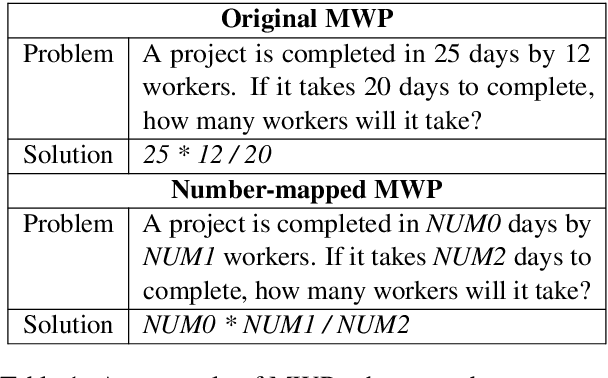 Figure 1 for Generate & Rank: A Multi-task Framework for Math Word Problems