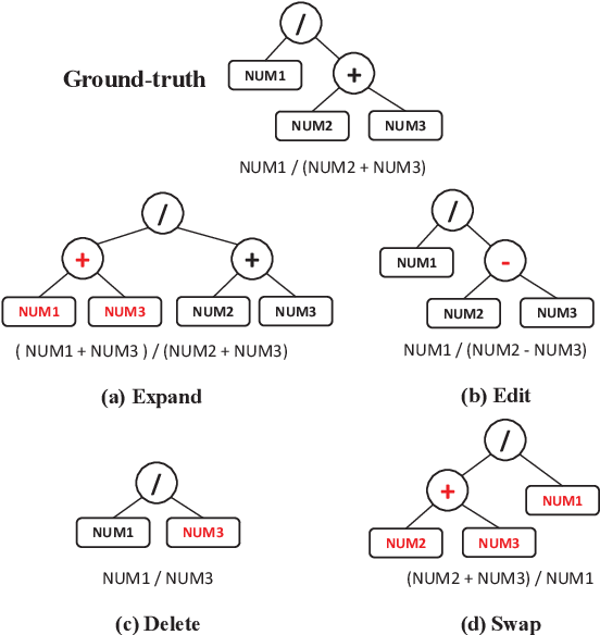 Figure 3 for Generate & Rank: A Multi-task Framework for Math Word Problems