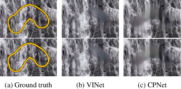 Figure 2 for The DEVIL is in the Details: A Diagnostic Evaluation Benchmark for Video Inpainting