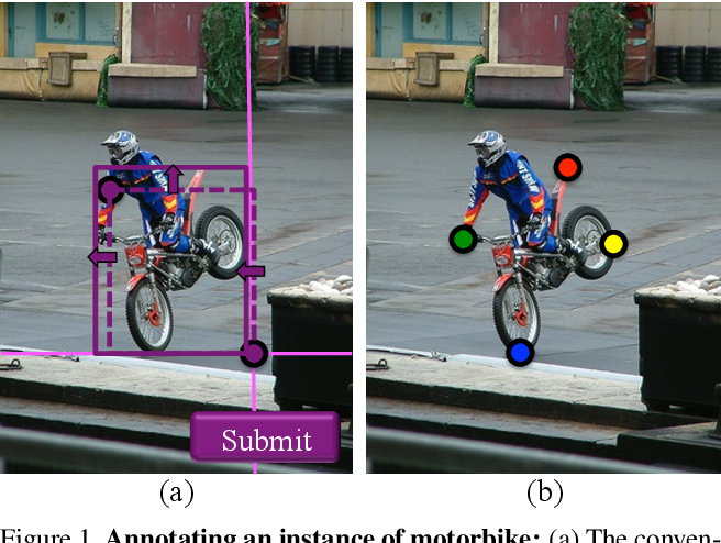 Figure 1 for Extreme clicking for efficient object annotation