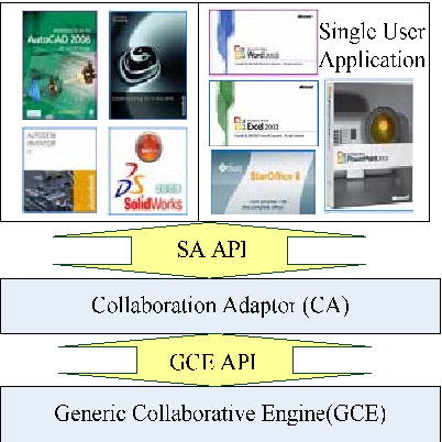 Figure 2 from Achieving Transparent and Real-time