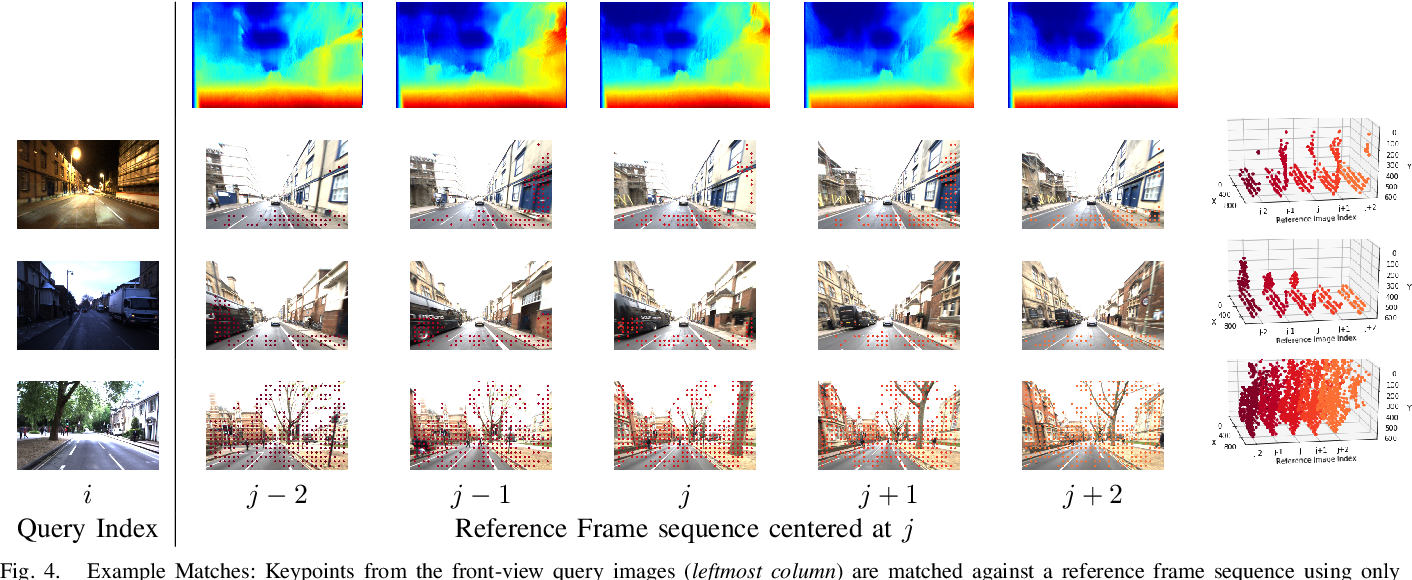 Figure 4 for Look No Deeper: Recognizing Places from Opposing Viewpoints under Varying Scene Appearance using Single-View Depth Estimation