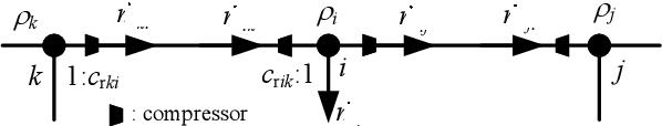 Figure 1 for Robust Kalman filter-based dynamic state estimation of natural gas pipeline networks