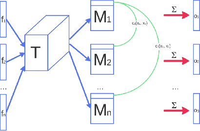 Figure 1 for Improved Techniques for Training GANs