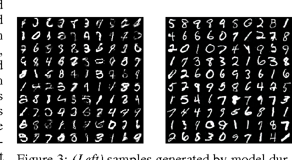 Figure 3 for Improved Techniques for Training GANs
