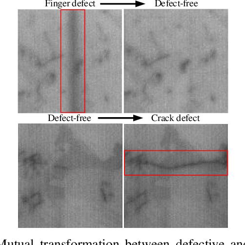 Figure 1 for SIGAN: A Novel Image Generation Method for Solar Cell Defect Segmentation and Augmentation