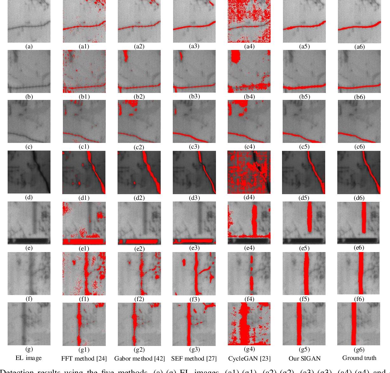 Figure 2 for SIGAN: A Novel Image Generation Method for Solar Cell Defect Segmentation and Augmentation
