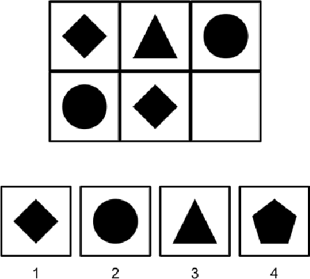 Figure 3 for A Memory-Augmented Neural Network Model of Abstract Rule Learning