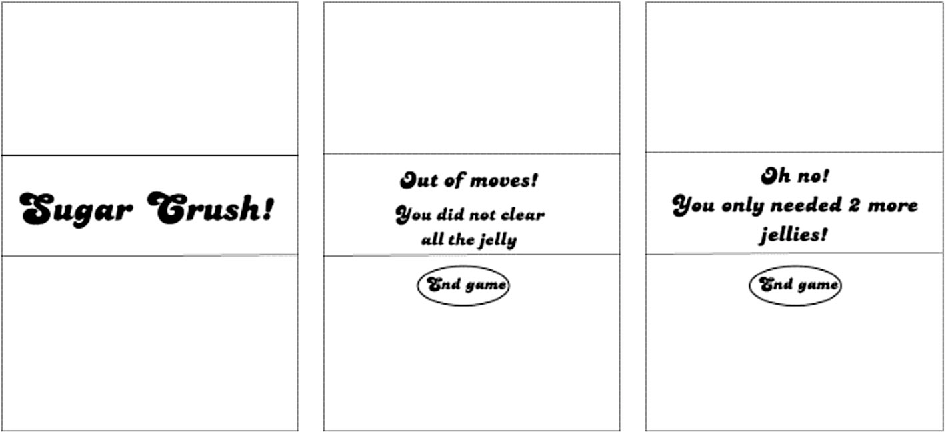 Figure 3 from The Candy Crush Sweet Tooth: How 'Near-misses' in