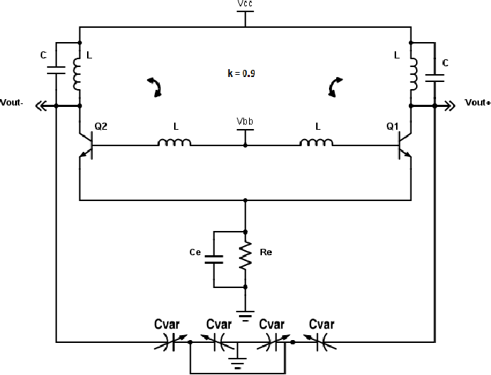 The low power and wide tuning range advantages of Armstrong VCOs in