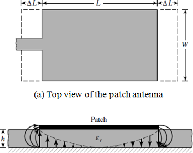 PDF] An RFID Directional Antenna for Location Positioning - Semantic