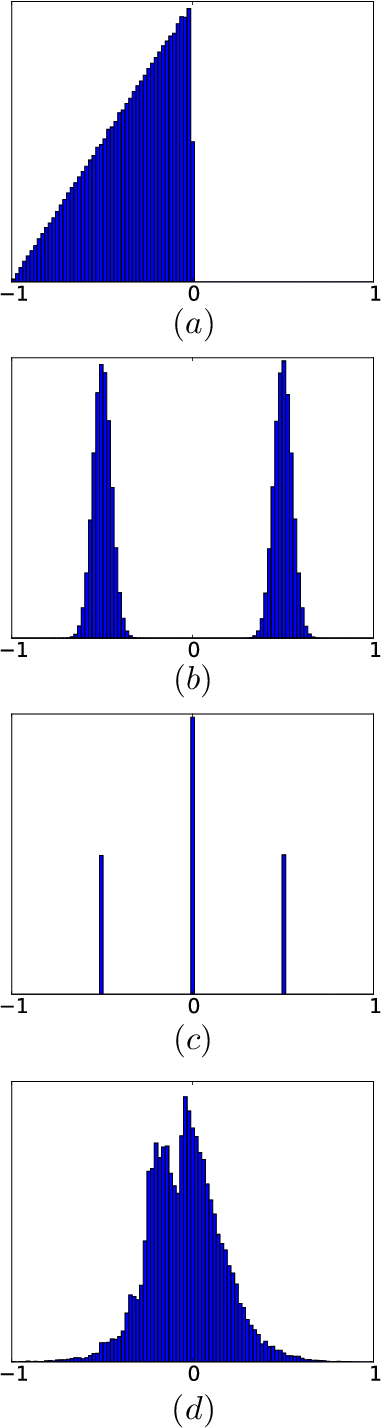 Figure 1 for Summable Reparameterizations of Wasserstein Critics in the One-Dimensional Setting